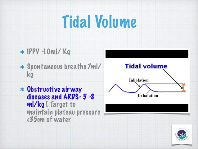 Ippv Mode Of Mechanical Ventilation Non Invasive