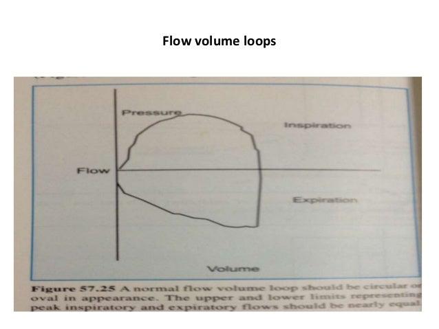 TRIPLE LUMEN ET TUBE TO BE USED WITH HFJV
