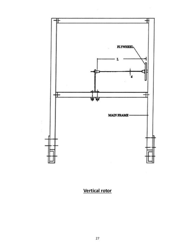 Mechanical vibration lab_manual