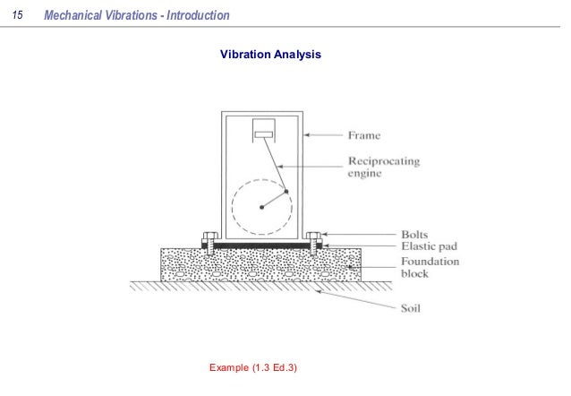Mechanical Vibration Analysis lectures
