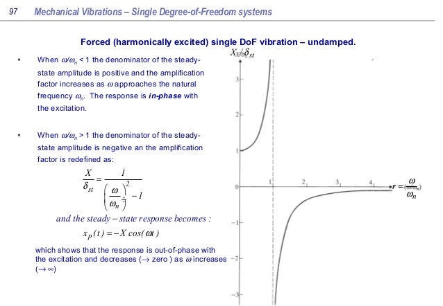 An analysis of the vibratory system which responds with maximum amplitude