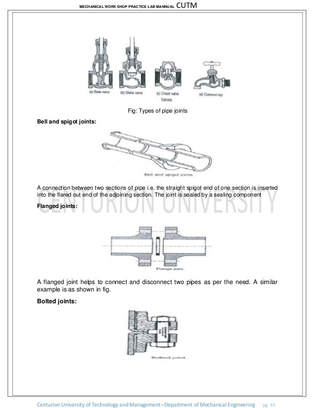 Types of Joints Mechanical images