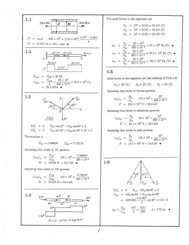 Mechanics Of Materials 2nd Edition Kiusalaas Solutions Manual