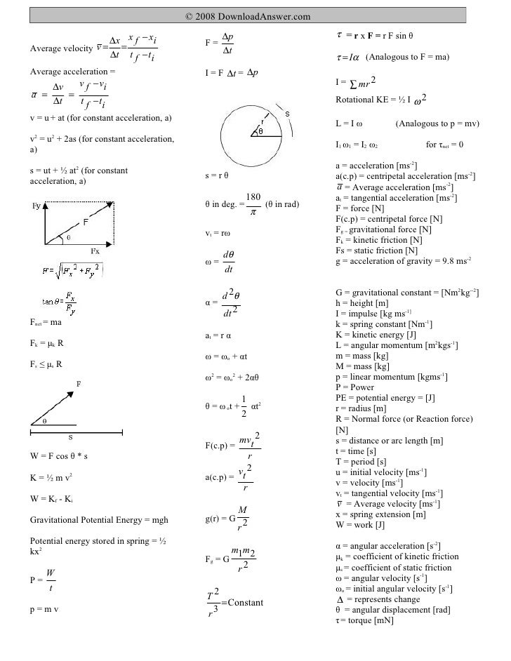 strength and materials equation sheet What thickness of steel sheet do i need to achieve a given strength what is the formula to determine how thin i browse other questions tagged materials steel.