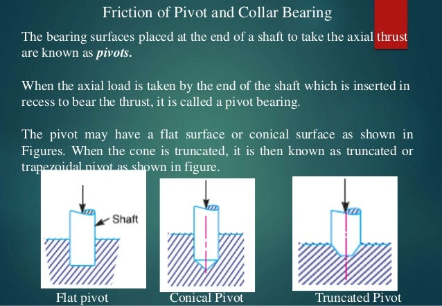 PIVOT AND COLLAR BEARING EPUB DOWNLOAD