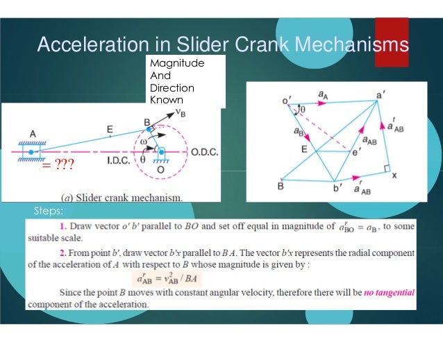 Relative velocity method for velocity and acceleration analysis acceleration in slider crank mechanisms steps ccuart Image collections