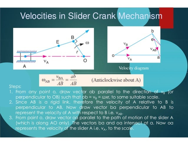 Relative velocity method for velocity and acceleration analysis 8 acceleration diagram ccuart Choice Image