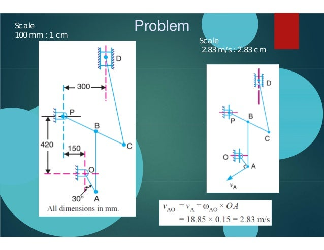 Velocity and acceleration analysis problem velocity diagram ccuart Image collections