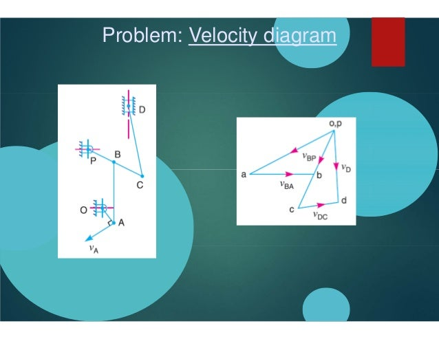 Velocity and acceleration analysis problem acceleration diagram ccuart Choice Image