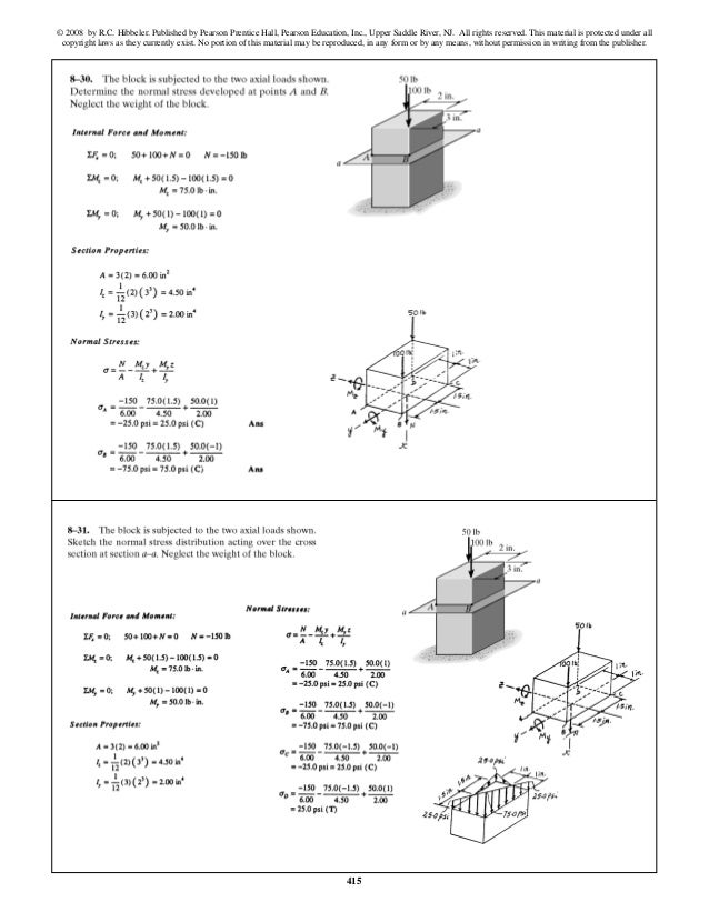 Mechanics of materials, 7 e ch 08