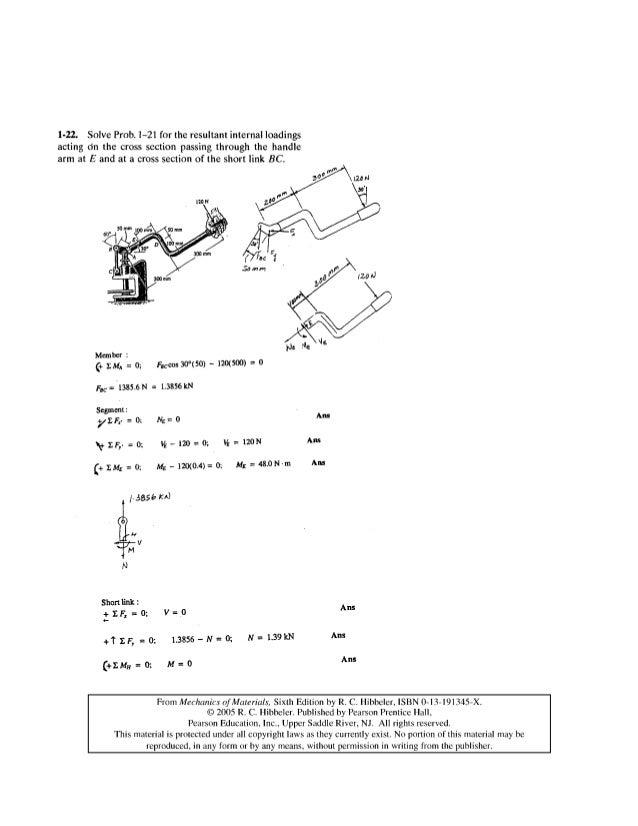 Mechanics Of Materials Hibbeler 6th