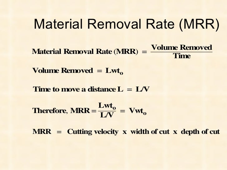Optimizing material removal rates in the loupe.