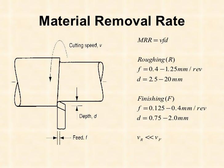 Mechanics Of Metal Cutting
