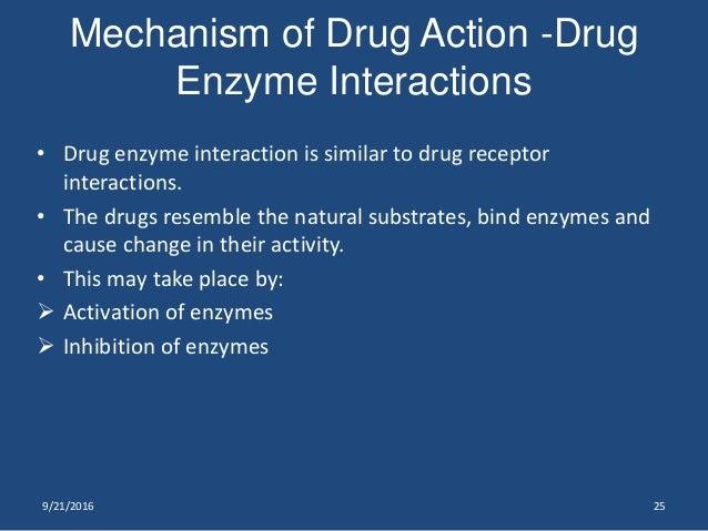 Mechanism Of Drug Action
