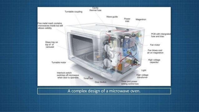 Microwave Oven Diagram Microwave Oven Diagram