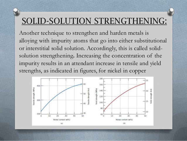 strengthening of metals • two prominent mechanisms of plastic deformation, namely slip and  strengthening mechanisms in metals  mechanisms of plastic deformation in metals.