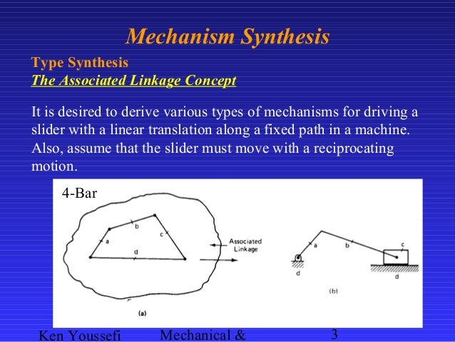 sythesis mechanism 100% organic there is no getting away from it, organic chemistry: structure, mechanism and synthesis is a hefty text (even in the context of organic chemistry textbooks, which are not famed for being slender).