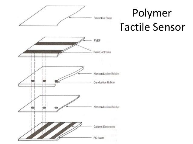 Mechatronics sensors4