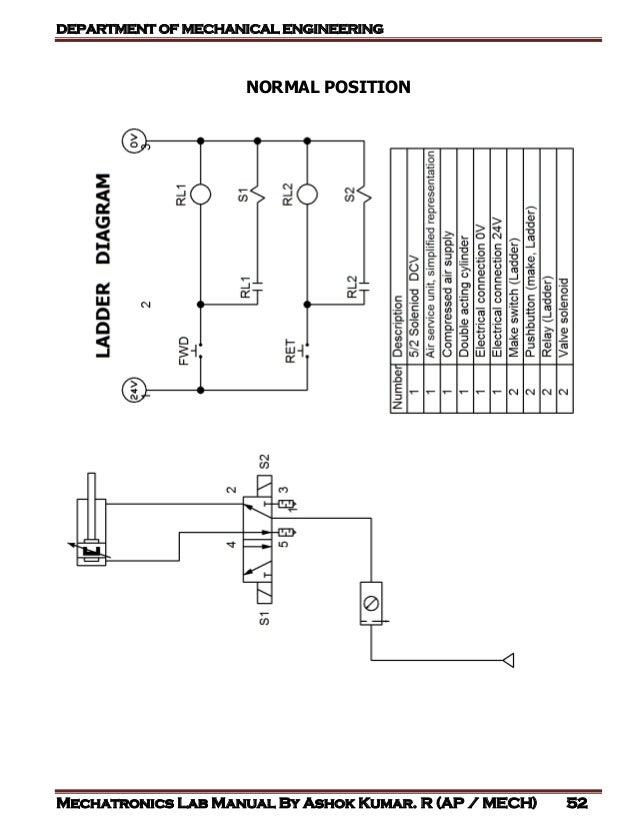 Mechatronics Students Manual 2013 Reg Updated