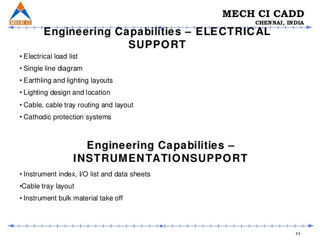 Mech Ci Cadd Presentation R19