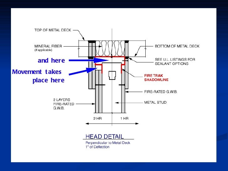 Mech Jointsbuildingdeptpresentation