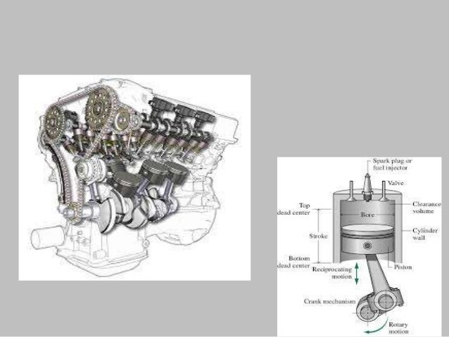 Internal Combustion Engine IC ENGINE – Labeled Diagram Of Internal Combustion Engine