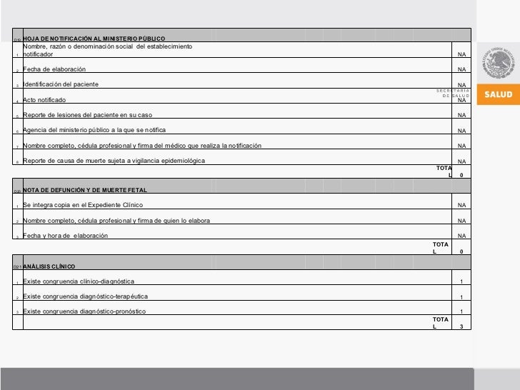Expediente cl nico integrado y de calidad for Notificacion ministerio del interior
