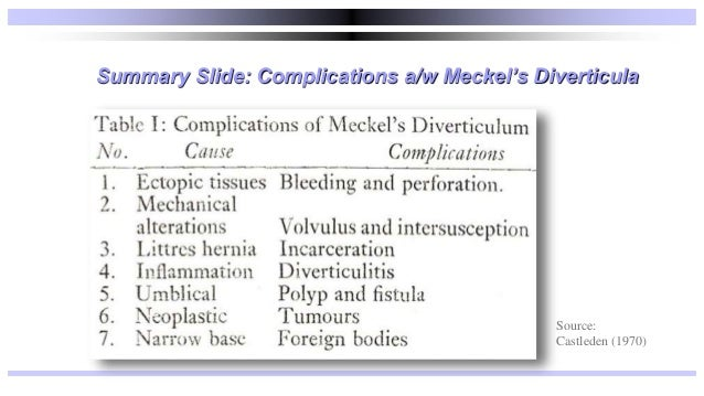 incidence of meckel s diverticulum adults