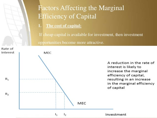 Marginal efficiency of capital confidence technological innovation 7 factors affecting the marginal efficiency of capital ccuart Images