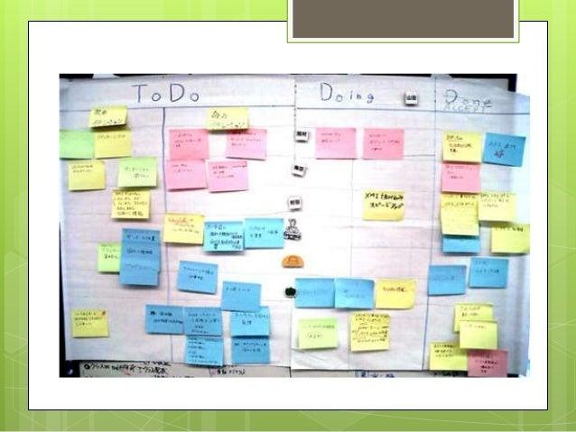 Documentação   Normalmente adota o uso de Estórias como artefatos para execução de tarefas;