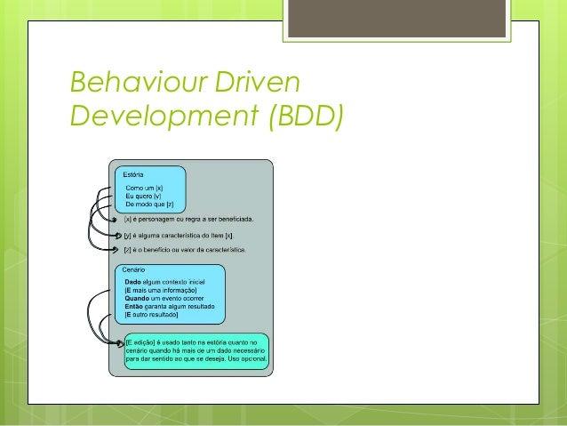 Documentação da mecânica de jogo  Como  foi exposto, a documentação da mecânica deve conter os seus 6 elementos básicos.
