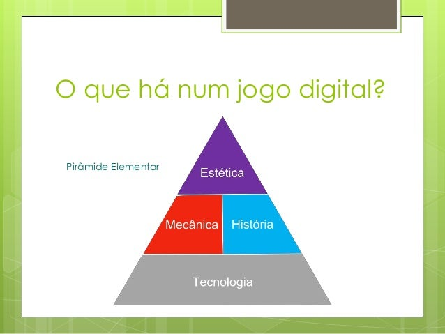 O que há num jogo digital? Pirâmide Elementar