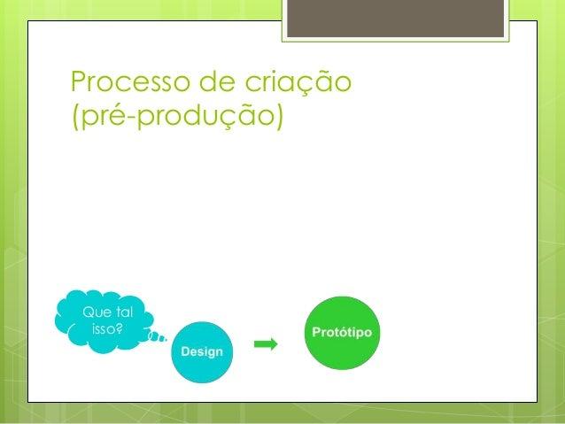 Processo de criação (pré-produção)  Que tal isso?