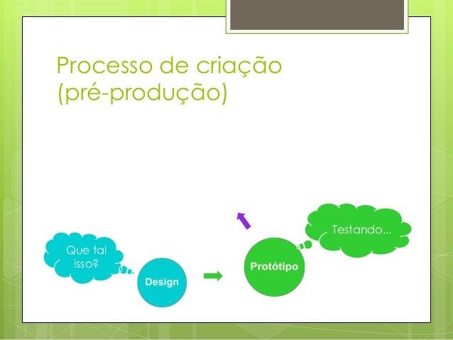 Processo de criação (pré-produção)  Testando...  Que tal isso?
