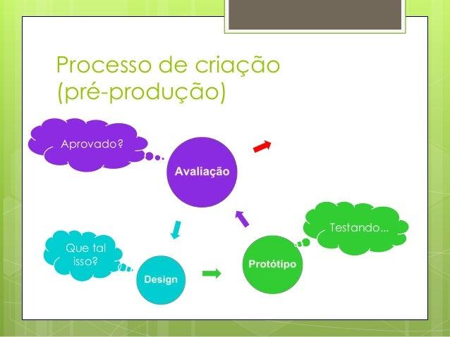 Processo de criação (pré-produção) Aprovado?  Testando...  Que tal isso?