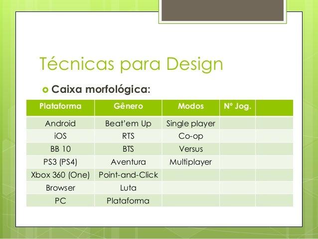 Técnicas para Design  Caixa  morfológica:  Plataforma  Gênero  Modos  Android  Beat'em Up  Single player  iOS  RTS  Co-op...