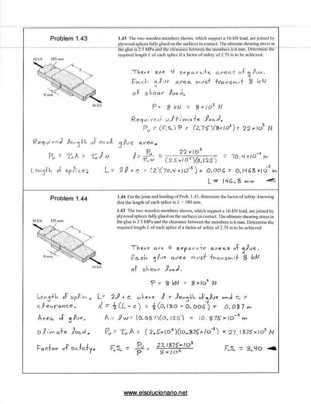 solucionario de mecanica de materiales fitzgerald
