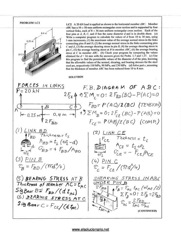 De pdf mecanica materiales hibbeler