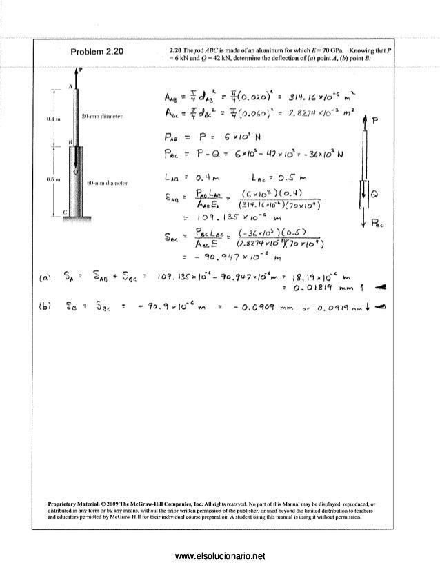 gratis solucionario mecanica de materiales beer johnston 5ta edicion