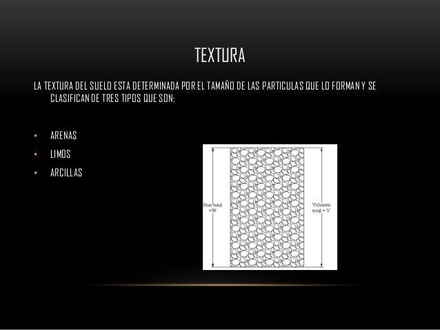 TEXTURALA TEXTURA DEL SUELO ESTA DETERMINADA POR EL TAMAÑO DE LAS PARTICULAS QUE LO FORMAN Y SE     CLASIFICAN DE TRES TIP...