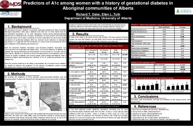 Predictors of A1c among women with a history of gestational diabetes inAboriginal communities of AlbertaRichard T. Oster, ...