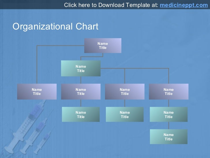 Organizational Chart Click here to Download Template at:  medicineppt.com Name Title Name Title Name Title Name Title Name...