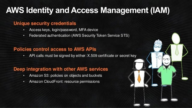 MED303) Secure Media Streaming and Delivery | AWS re:Invent 2014