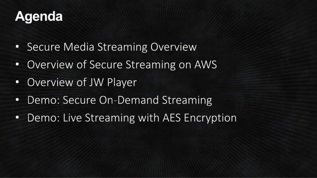 Token / Signed URLs  AES Encryption  DRM  Geoblocking  Watermarking