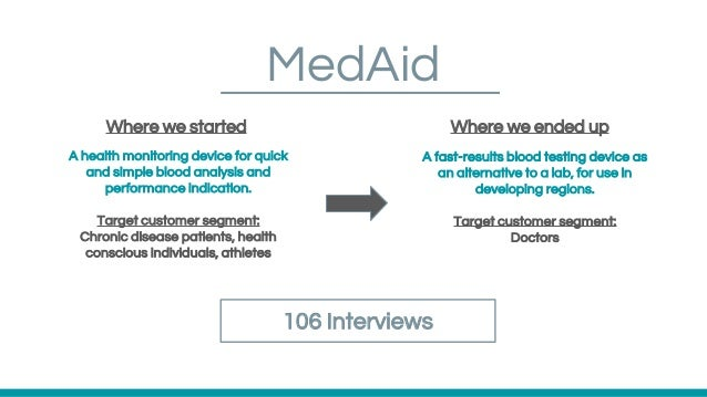 MedAid 106 Interviews A health monitoring device for quick and simple blood analysis and performance indication. Target cu...