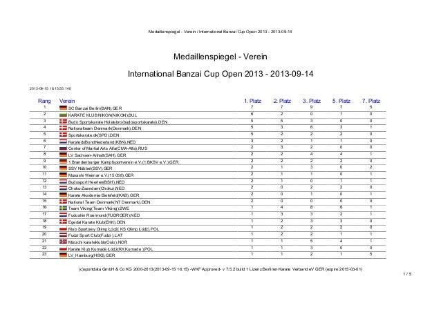 Medaillenspiegel - Verein / International Banzai Cup Open 2013 - 2013-09-14 (c)sportdata GmbH & Co KG 2000-2013(2013-09-15...