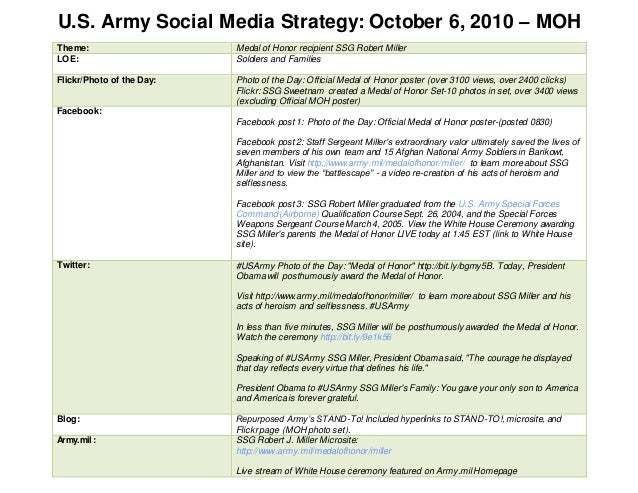 U.S. Army Social Media Strategy: October 6, 2010 – MOH Theme: Medal of Honor recipient SSG Robert Miller LOE: Soldiers and...