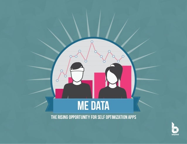 ME DAta    The Rising Opportunity for Self Optimization Apps1                                                 ©  Copyright...