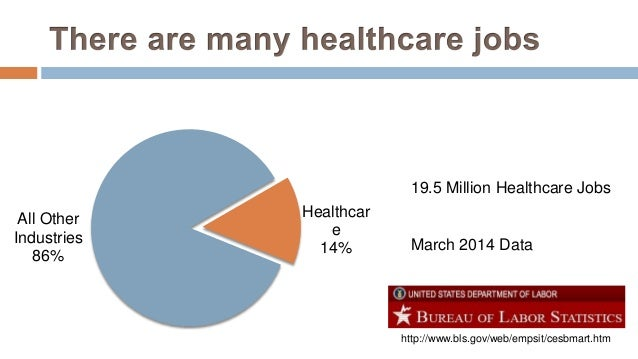Healthcare is a Business Slide 3