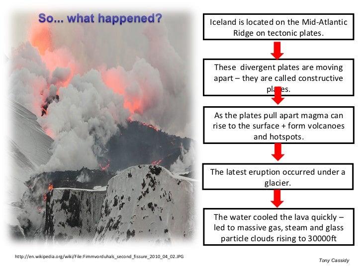 A2: Eyjafjallajokull, Iceland 2010 eruption case study ...